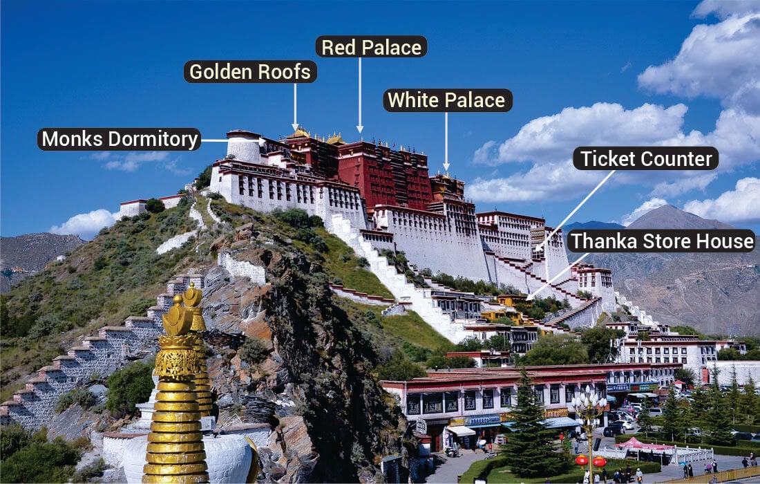 The Potala Palace Tibet