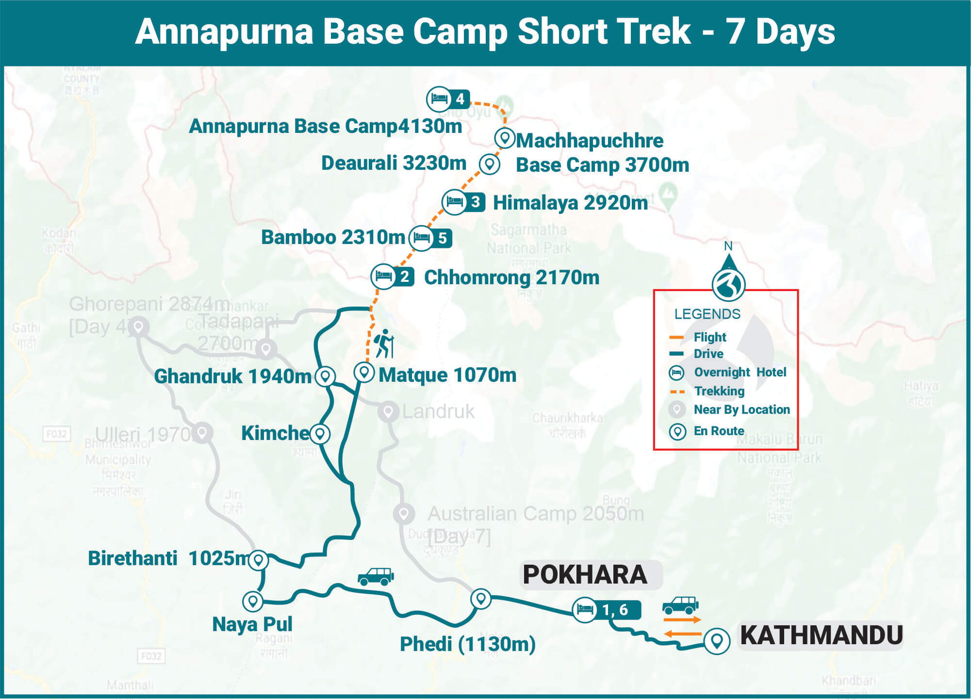 Annapurna Base Camp Short Trek 7 Days Route Map