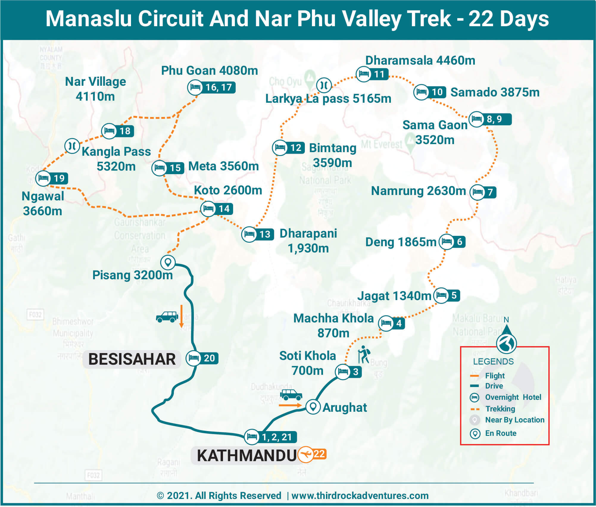Manaslu Circuit and Nar Phu Valley Trek Route Map