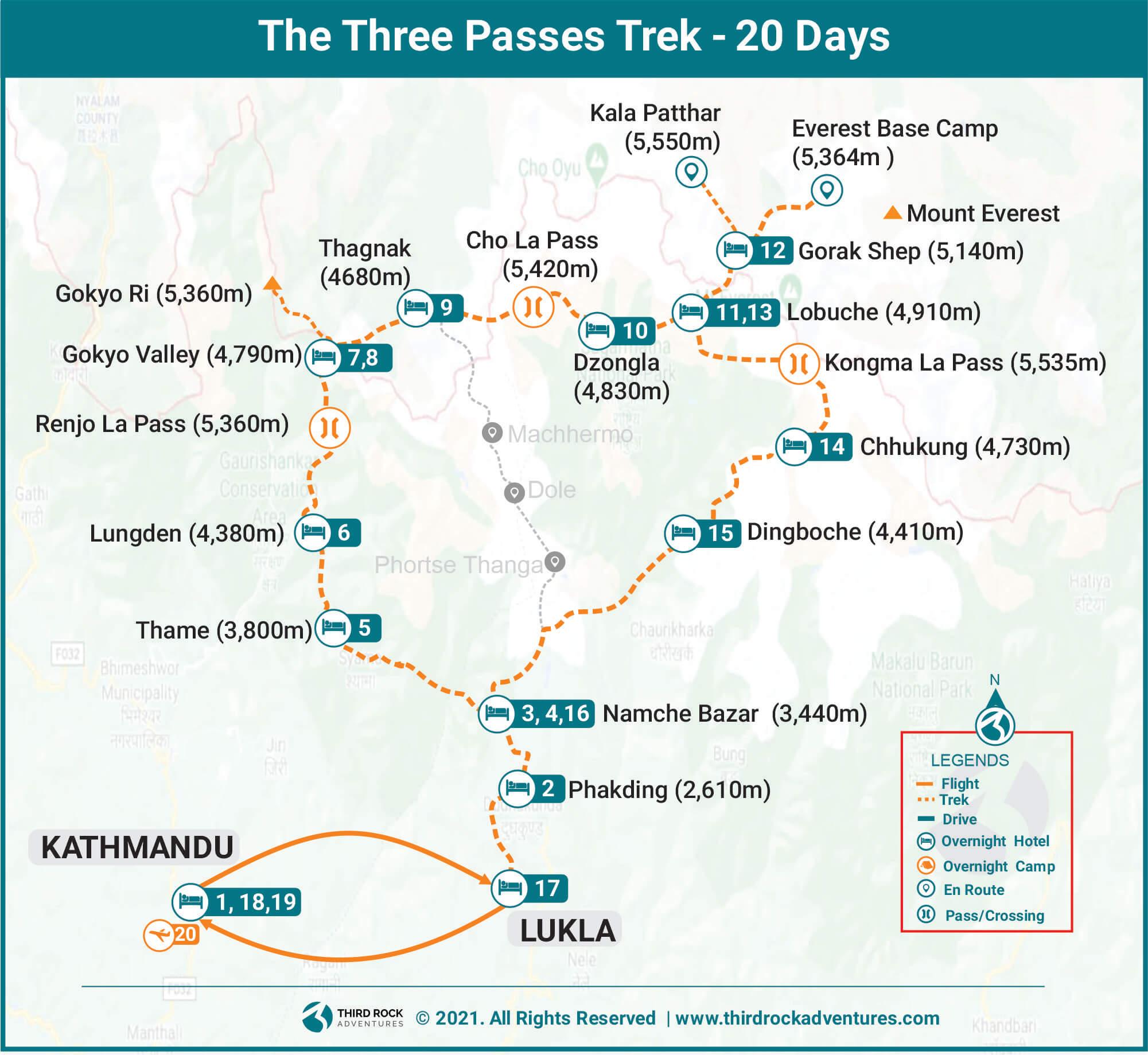 The Three Passes Trek Route Map