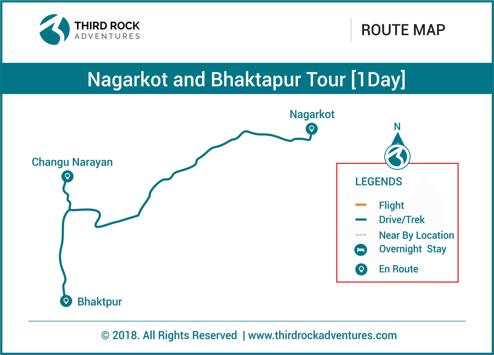 Nagarkot and Bhaktapur Tour 1 day Route Map