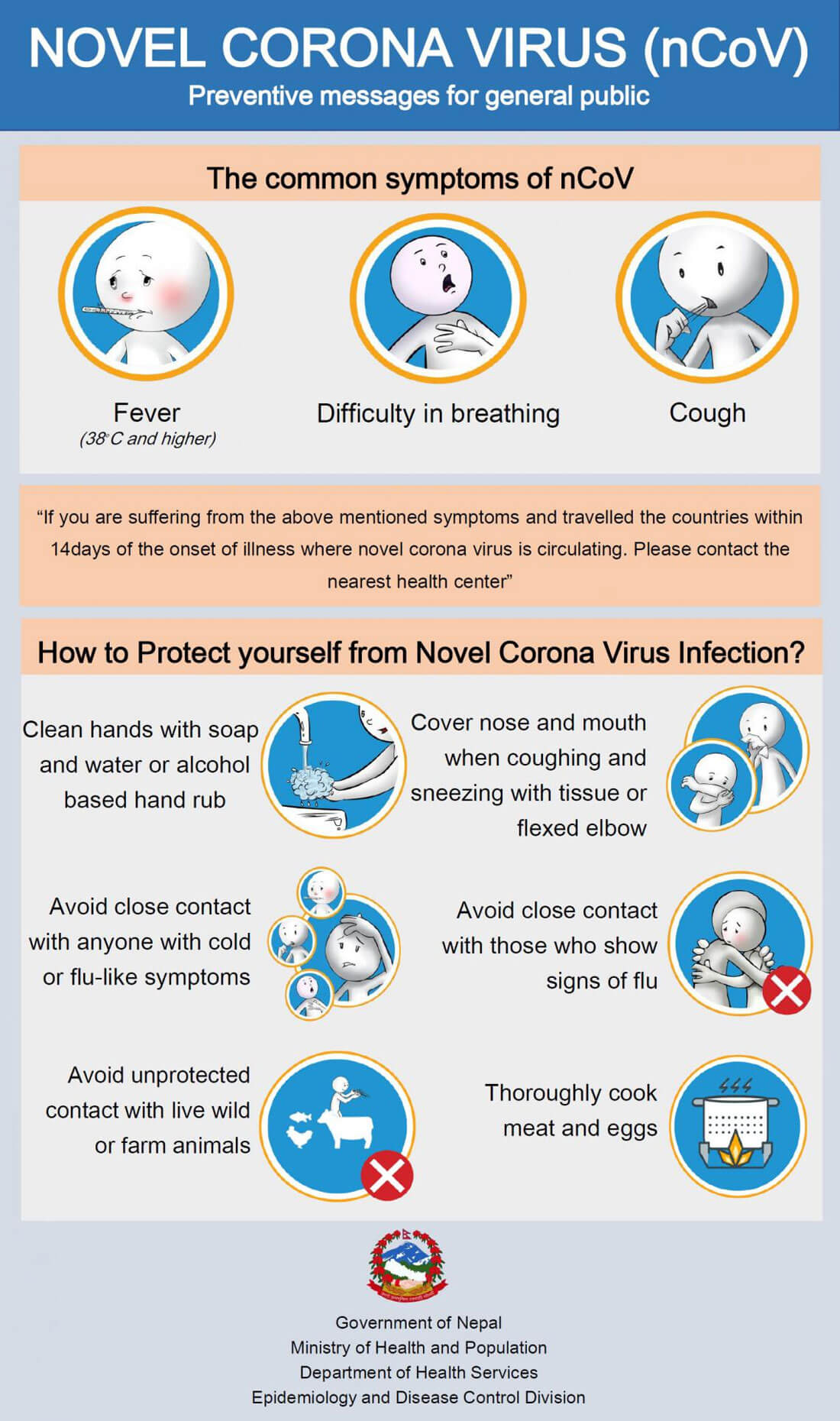 How to Protect by Coronavirus