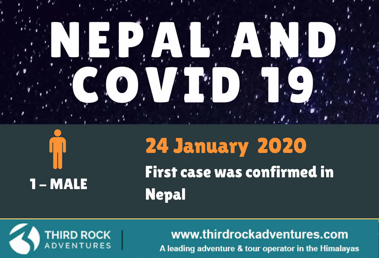 Covid 19 and Nepal